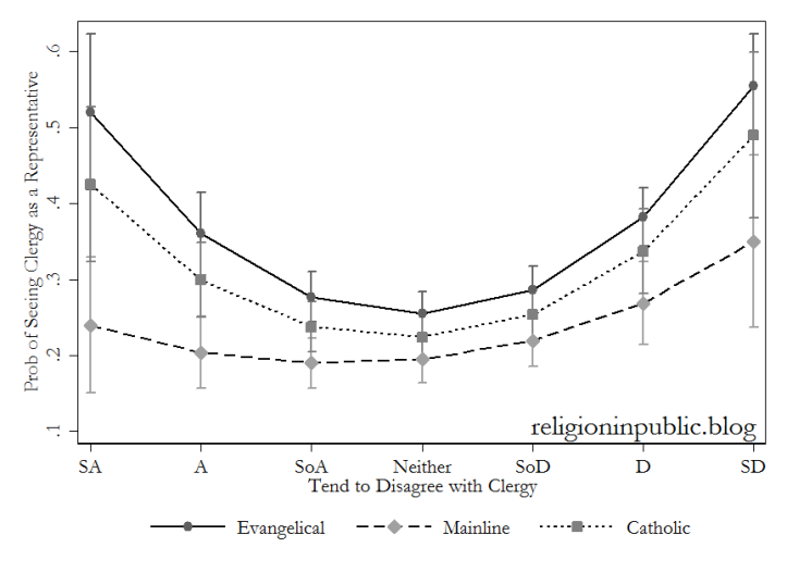 representative-by-disagreement_ppr-data