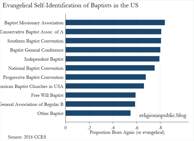 born again baptists.png