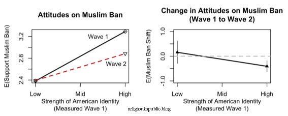 Muslim Ban 2