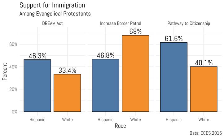 immigration_hisp_imm