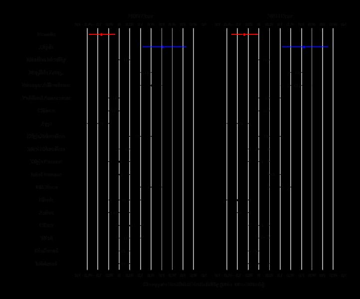 Dana et al. figure 2