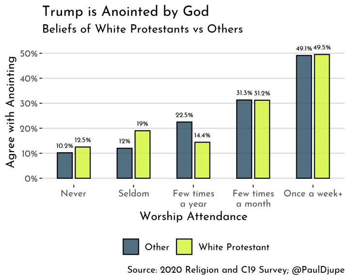 anointed_attendance_wps_other
